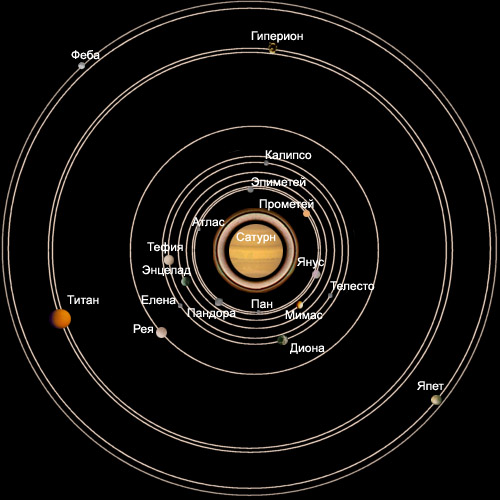 http://astronom4.narod.ru/sols/pl/sat/sp/04070301.jpg